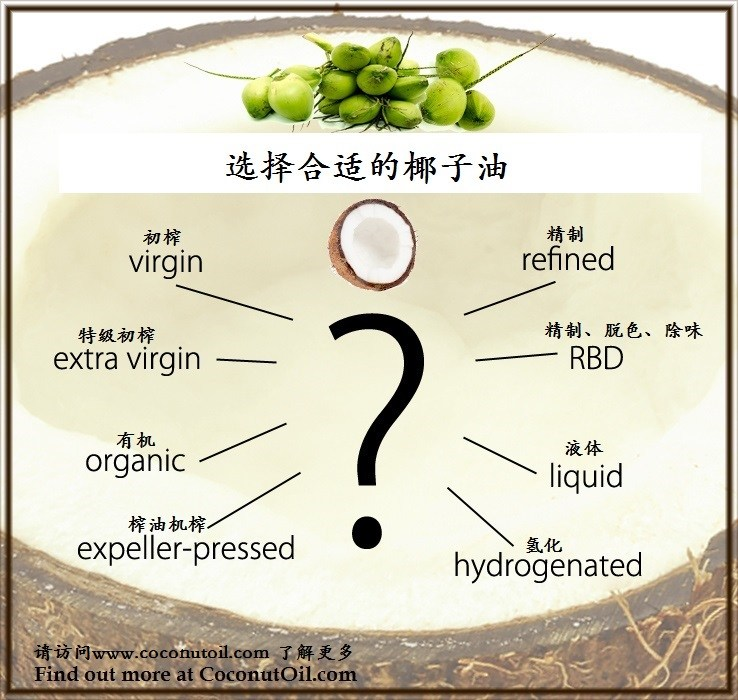 choosing-the-best-coconut-oil cn