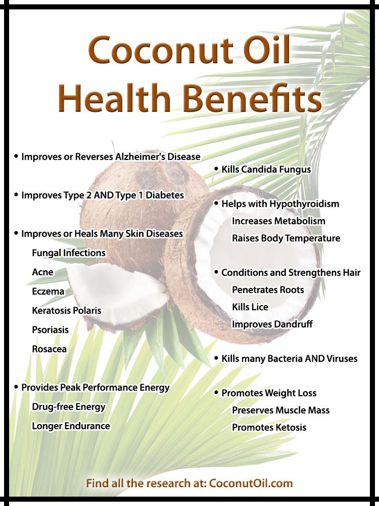 Coconut Oil Health Benefits Info-graph