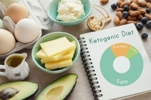 Ketogenic-high-fat-diet-300x200