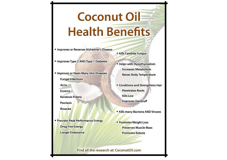 Coconut-Oil-Health-Benefits-FB